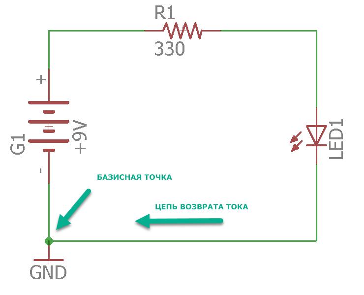 Базисная точка и цепь возврата тока –  это один и тот же узел, очень естественно и типично
