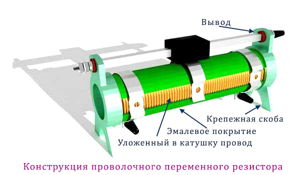 Проволочный резистор – старейший и наиболее точный из доступных резисторов