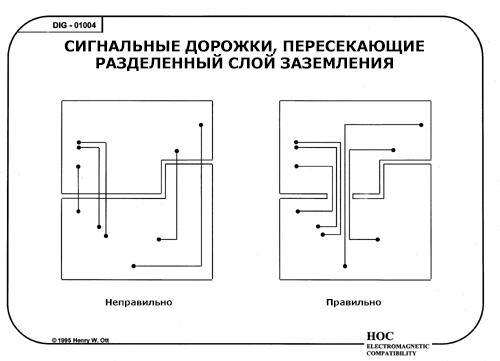 Превосходный пример того, как сигналам приходится  проделывать дополнительный путь по разделенному слою.
