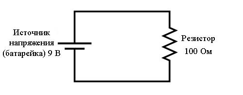 Простая цепь постоянного тока с резистором  на 100 Ом для ограничения силы тока.