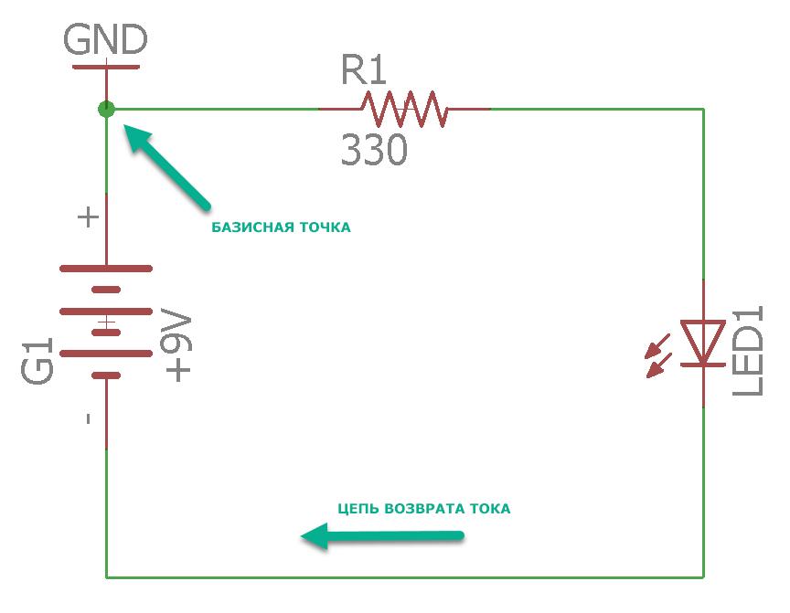 Базисная точка и цепь возврата тока не совпадают,  в сложных цепях это может превратиться в сущий кошмар
