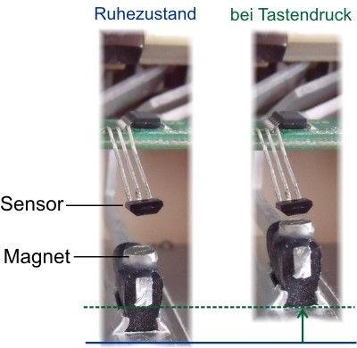 sensortechnik.jpg