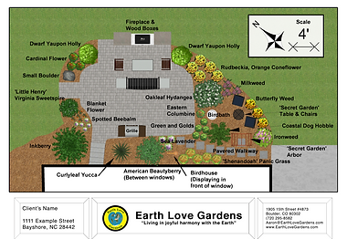Remote Landscape Design
