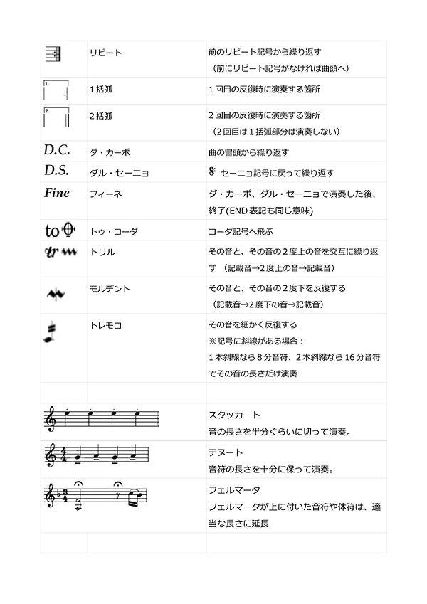 楽譜記号_03.jpg