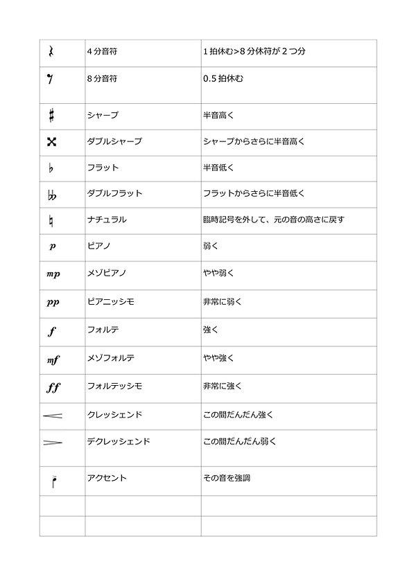 楽譜記号_02.jpg