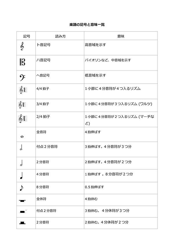 楽譜記号_01.jpg