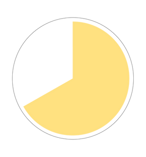 Pie Charts_07APR21-47.png