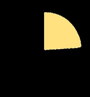 Pie Charts_07APR21-48.png