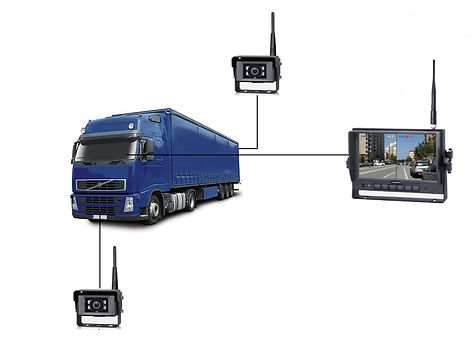 lorry-camera-solution