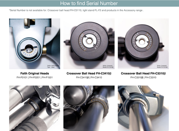 How to find the Serial Number