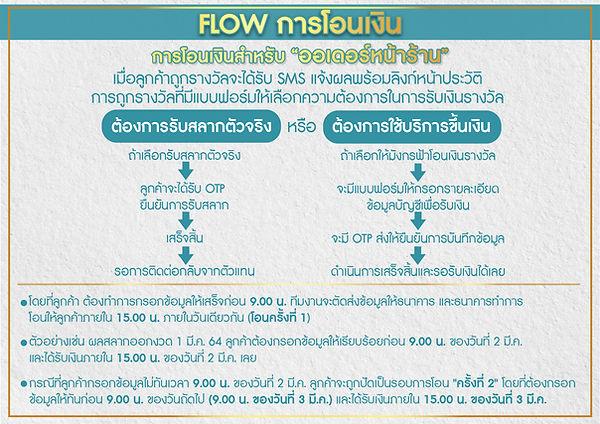 flow cc-01.jpg