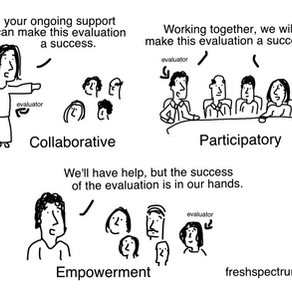 Strengthening Evaluation Capacity through Empowerment Evaluation in a Pandemic