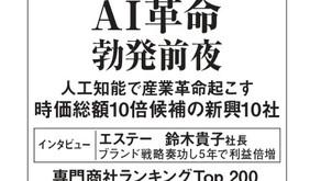 日経新聞3月20日朝刊に広告を掲載しました