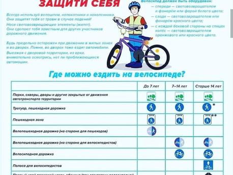 Памятка юным велосипедистам!!!