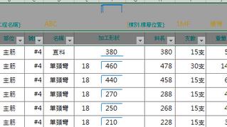 Excel基本功能-篩選