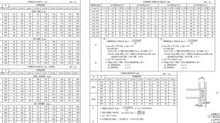 鋼筋撿料的法規-初步認識標準圖