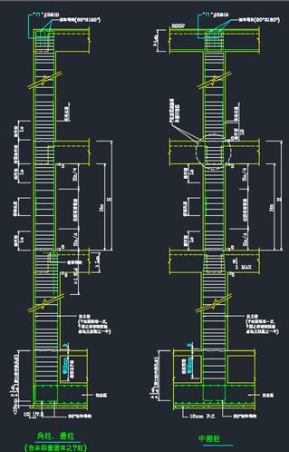 如何判斷一根柱子是中柱、邊柱、角柱?