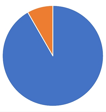 2020%20Svc%20%26%20Admin%20(Small)_edite