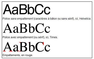 Serif sans serif.JPG
