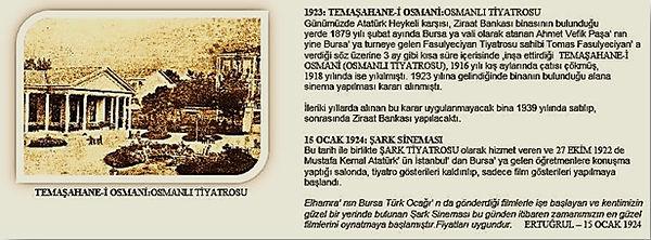 Talip Koç,Bursa Sinema Salonları Tarihi