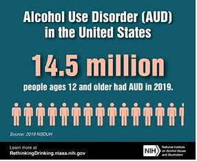 USAAlcoholUseDisorder2019.jpg