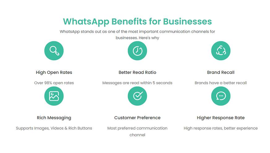 Whatsapp Benefits.png