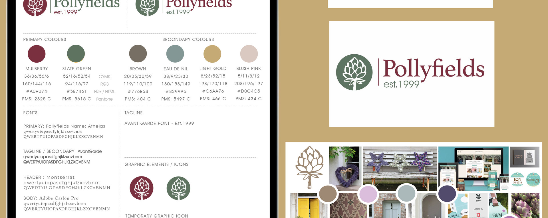 POLLYFIELDS.BRAND REFRESH | POLYFIELDS