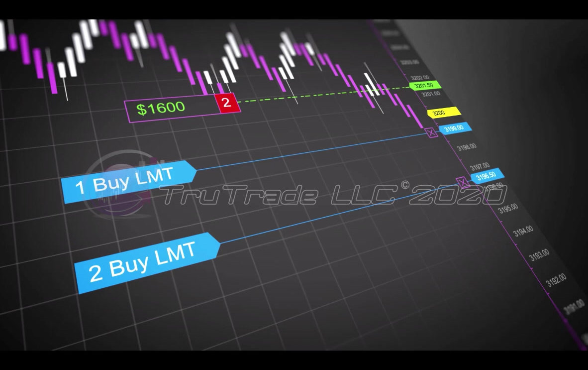 TruTrade provides individuals withthe technology needed tosuccessfully navigate markets with consistent results. Our event-driven strategies allow traders to achieve success without emotional attachment.    TruTrade'sautomationhas been engineered with a proprietary Dynamic Risk Management Module which mitigatesdownside risk while locking in profits throughout the trend. Our DRAMM feature dynamically reduces the risk of each position as volatility fluctuates.