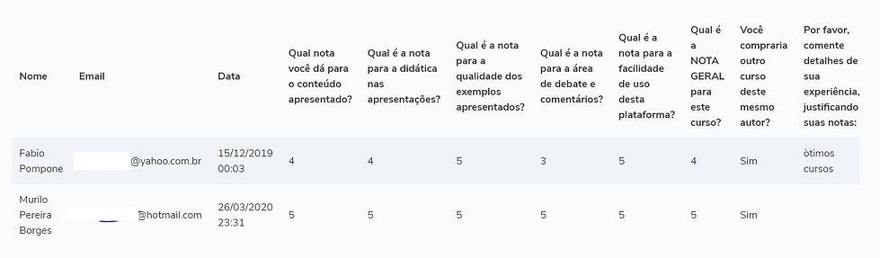 AVALIAÇÃO CURSO ELETRICA.JPG