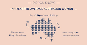 What's In Your Wardrobe?