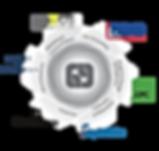 Connector Partners | Nexus, .CPC, SpinkLabs
