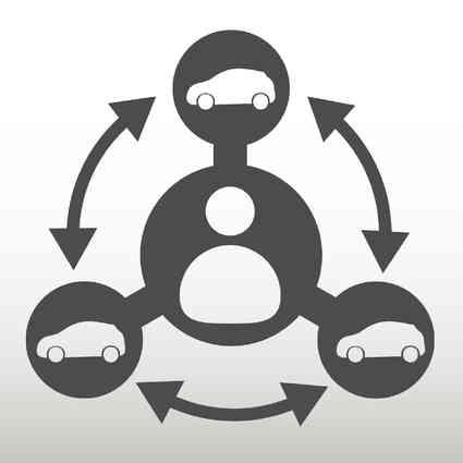 Supplier Integration