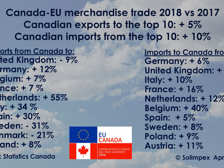 Post-CETA trade in goods between Canada and the EU: comparison 2018 versus 2017