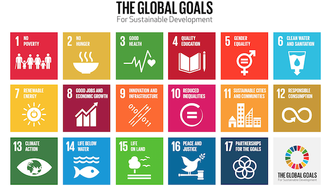 SDGS Highlights Agenda For Historic 70th U.N. General Assembly