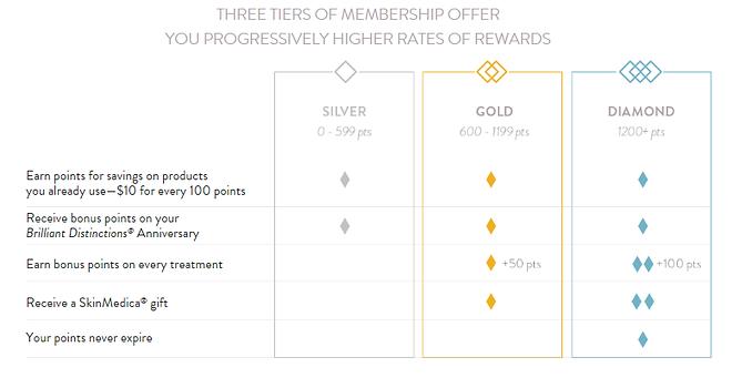 Brillian Distinctions membership