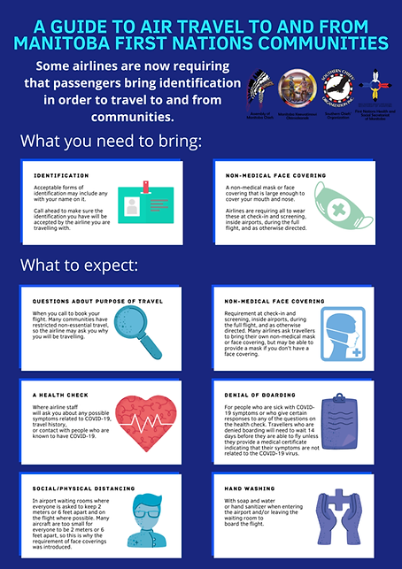 PRCT Poster- Guide to Air Travel to and