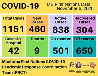 NOV6 COVID-19 Bulletin Summary .png