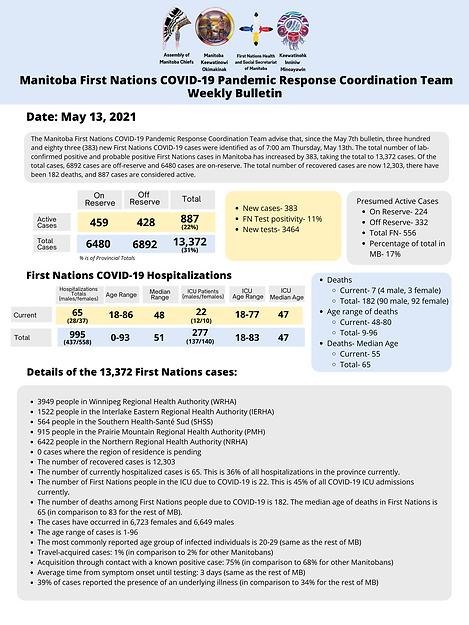PRCT FN Weekly Bulletin May 13, 2021 pg.
