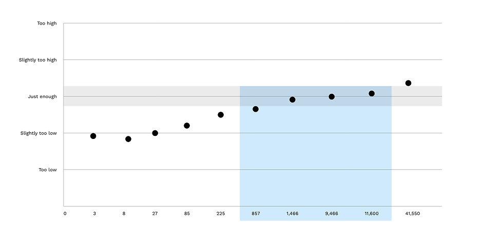 Engagement prompt graph@2x.jpg