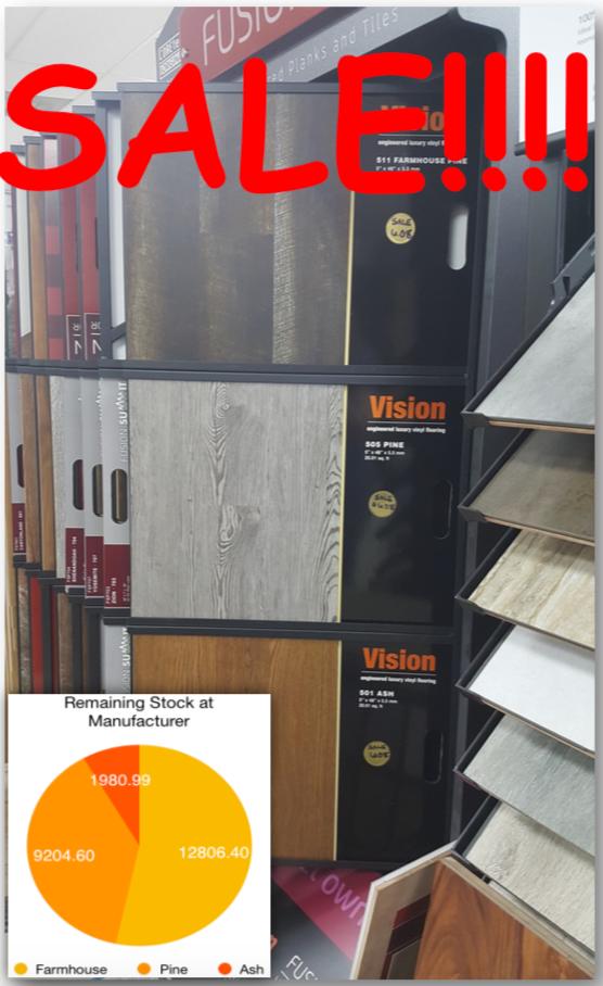 CoreTEC Fusion's Vision Blowout Sale
