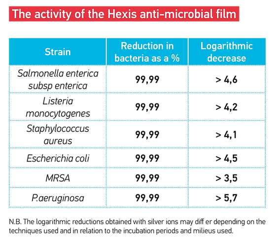 BACTERIA ACTIVITY IMAGE.png