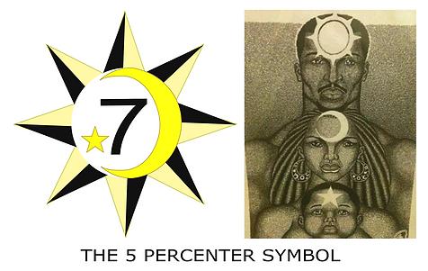 5 PERCNTR SYMBL 02.png