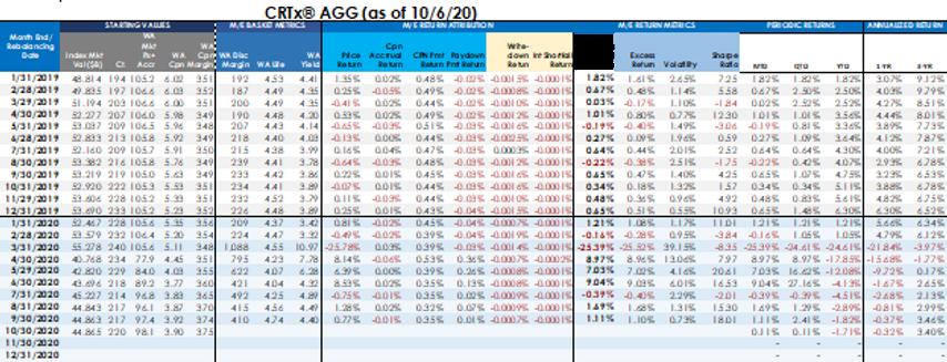 CRTx Agg Index Desk Reference Sample.png