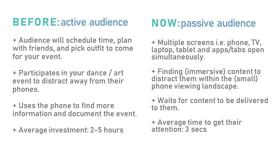 digital strategy for malaysian artists a