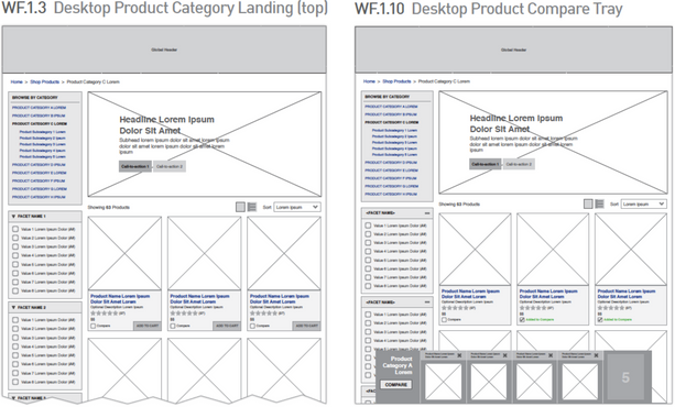 Category Page Wireframes