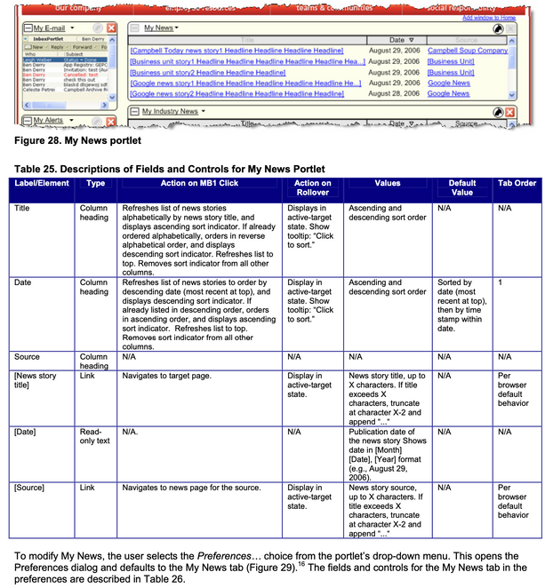 Sample of Wireframe Specifications