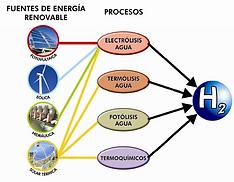 Eergia renovable.png