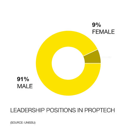 proptech leadership.001.jpeg