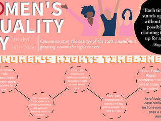 Women's Equality Day:Celebrate And Remember The Need For Intersectional Feminist Movements