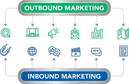 Activemarketing Outbound Marketing & Inbound Marketing